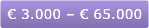 BeautyKredit € 3.000 - € 65.000 Anfrage